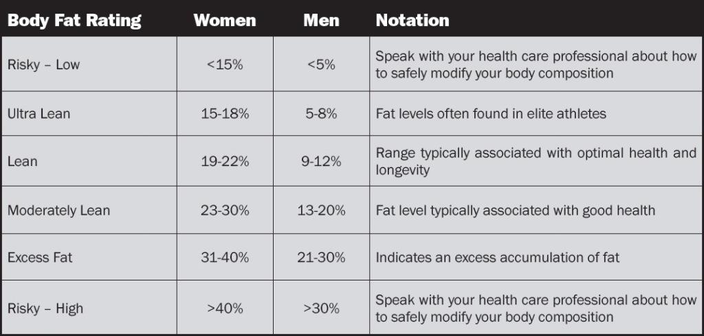 bodyfat-chart